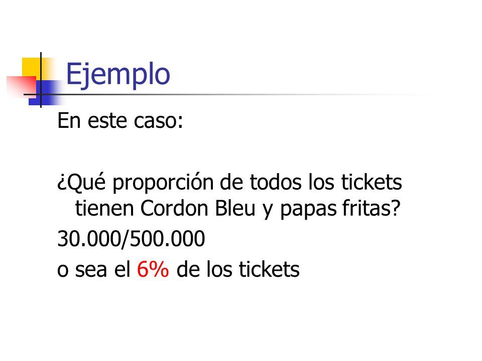 Ejemplo En este caso: ¿Qué proporción de todos los tickets tienen Cordon Bleu y papas fritas? 30.000/500.000 o sea el 6% de los tickets