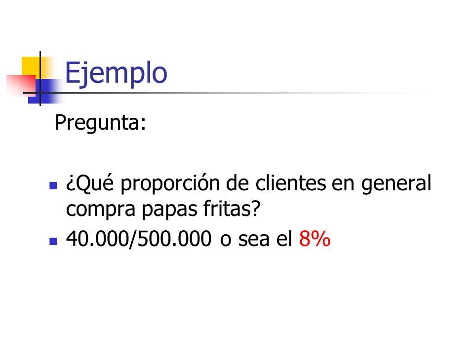 Ejemplo Pregunta: ¿Qué proporción de clientes en general compra papas fritas? 40.000/500.000 o sea el 8%