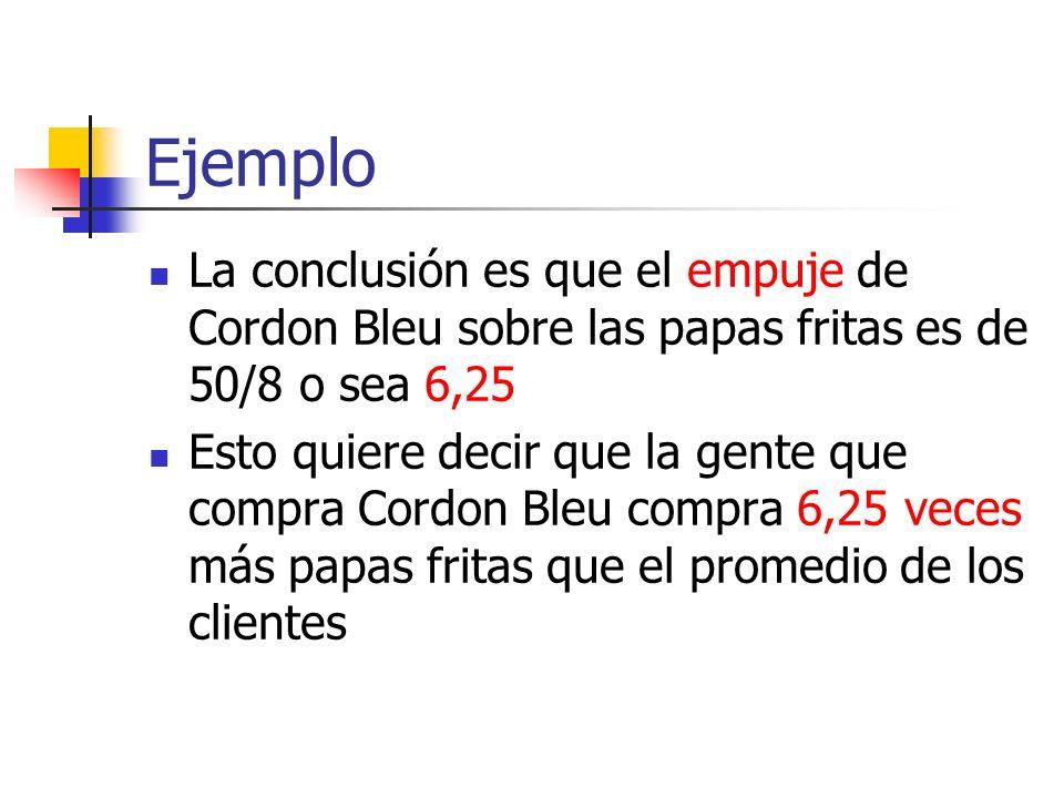 Ejemplo La conclusión es que el empuje de Cordon Bleu sobre las papas fritas es de 50/8 o sea 6,25 Esto quiere decir que la gente que compra Cordon Bl