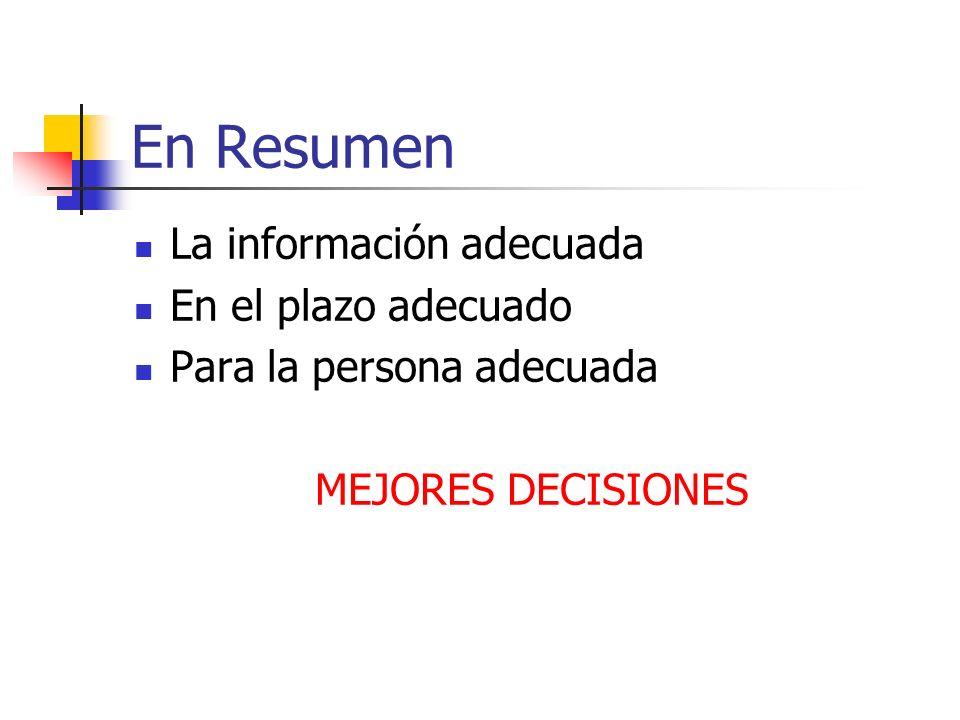 En Resumen La información adecuada En el plazo adecuado Para la persona adecuada MEJORES DECISIONES