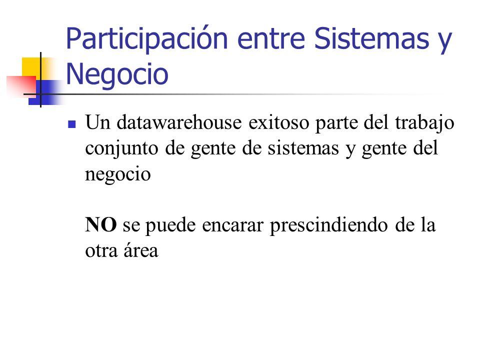 Participación entre Sistemas y Negocio Un datawarehouse exitoso parte del trabajo conjunto de gente de sistemas y gente del negocio NO se puede encara