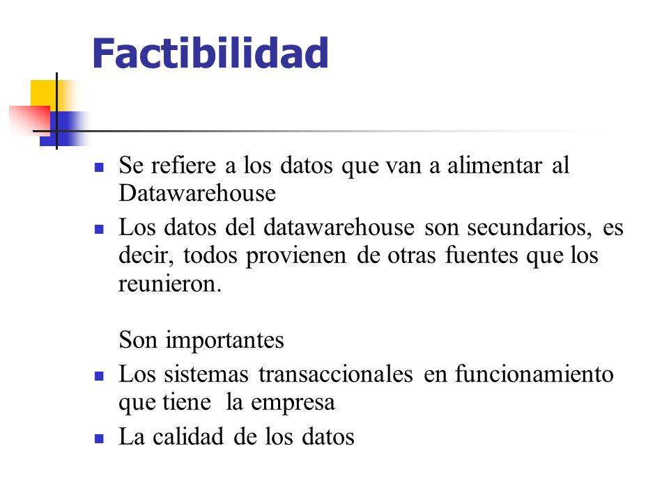 Factibilidad Se refiere a los datos que van a alimentar al Datawarehouse Los datos del datawarehouse son secundarios, es decir, todos provienen de otr