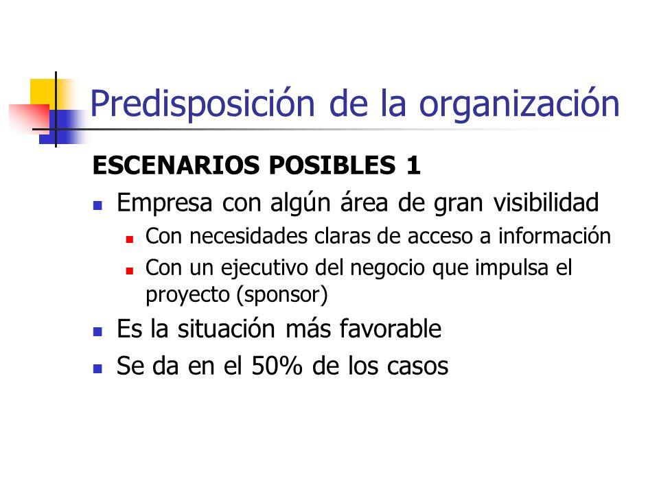 Predisposición de la organización ESCENARIOS POSIBLES 1 Empresa con algún área de gran visibilidad Con necesidades claras de acceso a información Con