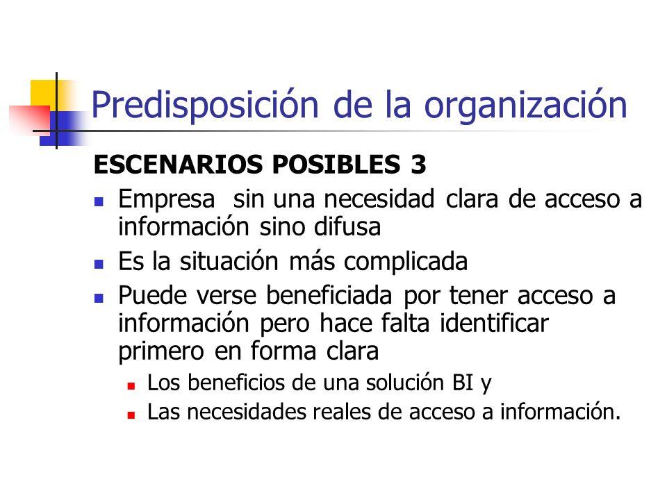 Predisposición de la organización ESCENARIOS POSIBLES 3 Empresa sin una necesidad clara de acceso a información sino difusa Es la situación más compli