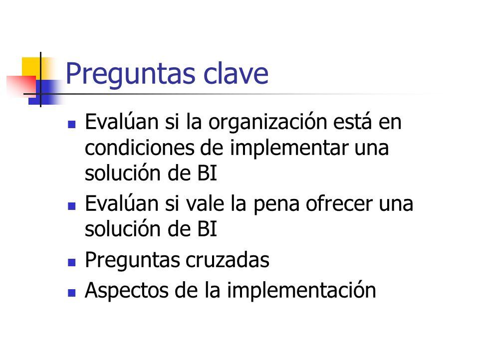 Preguntas clave Evalúan si la organización está en condiciones de implementar una solución de BI Evalúan si vale la pena ofrecer una solución de BI Pr