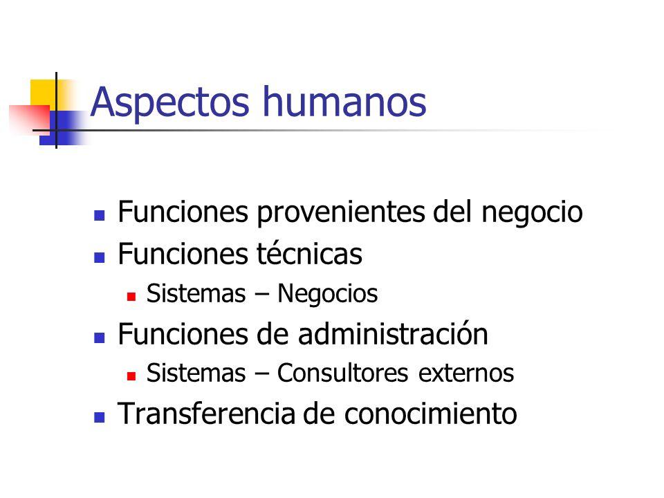 Aspectos humanos Funciones provenientes del negocio Funciones técnicas Sistemas – Negocios Funciones de administración Sistemas – Consultores externos