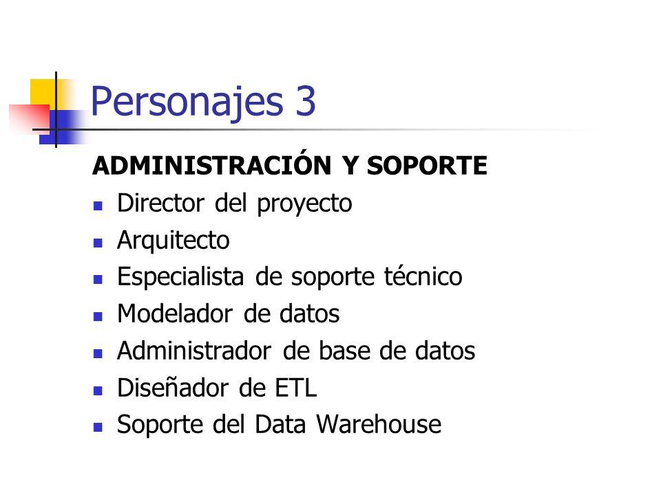 Personajes 3 ADMINISTRACIÓN Y SOPORTE Director del proyecto Arquitecto Especialista de soporte técnico Modelador de datos Administrador de base de dat