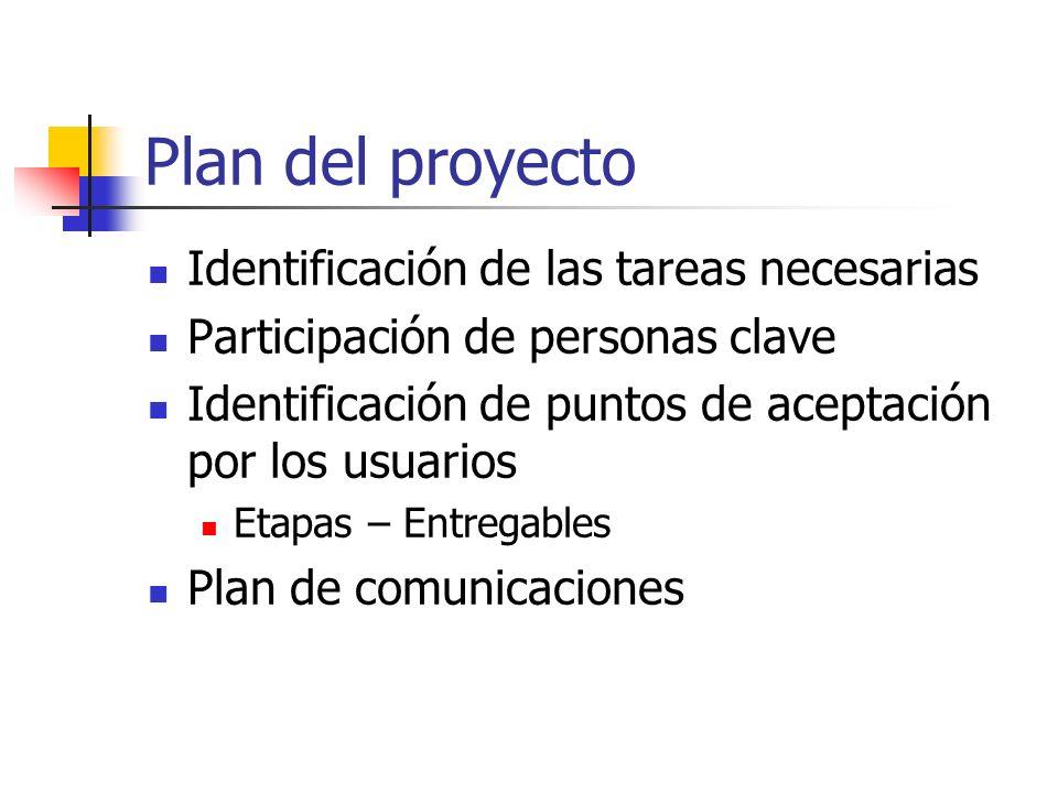 Plan del proyecto Identificación de las tareas necesarias Participación de personas clave Identificación de puntos de aceptación por los usuarios Etap