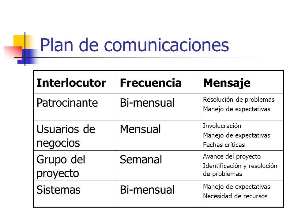 InterlocutorFrecuenciaMensaje PatrocinanteBi-mensual Resolución de problemas Manejo de expectativas Usuarios de negocios Mensual Involucración Manejo
