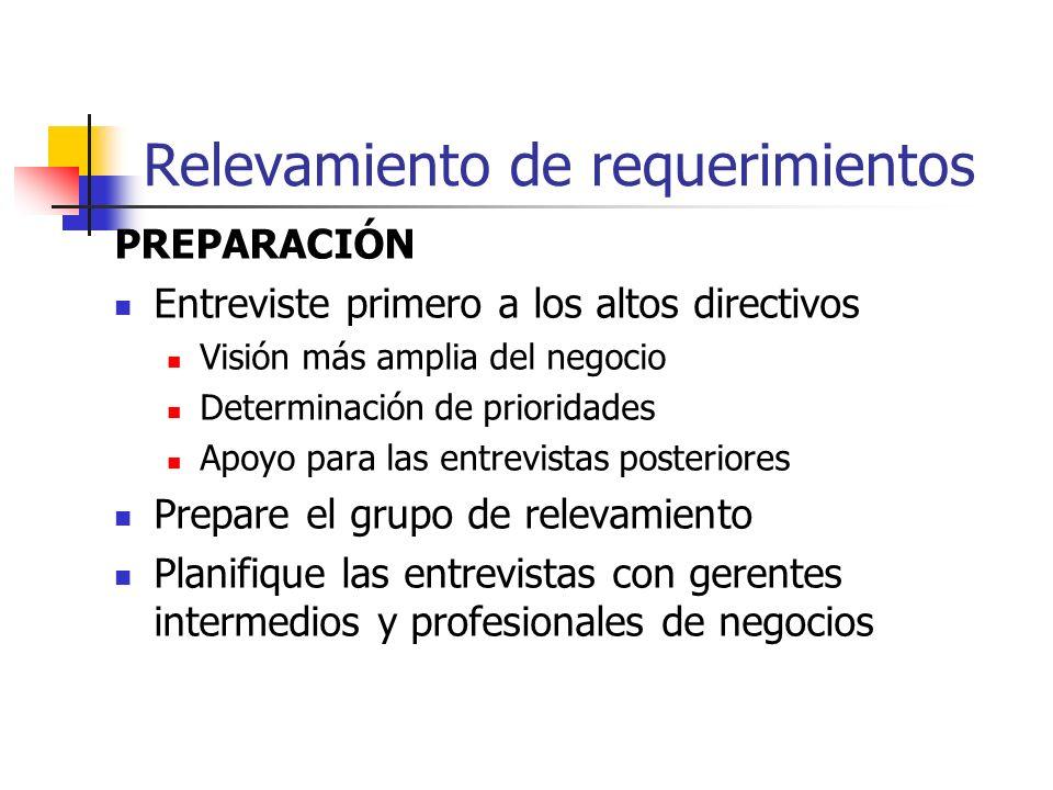 Relevamiento de requerimientos PREPARACIÓN Entreviste primero a los altos directivos Visión más amplia del negocio Determinación de prioridades Apoyo
