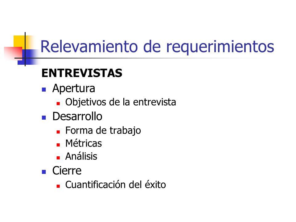 Relevamiento de requerimientos ENTREVISTAS Apertura Objetivos de la entrevista Desarrollo Forma de trabajo Métricas Análisis Cierre Cuantificación del