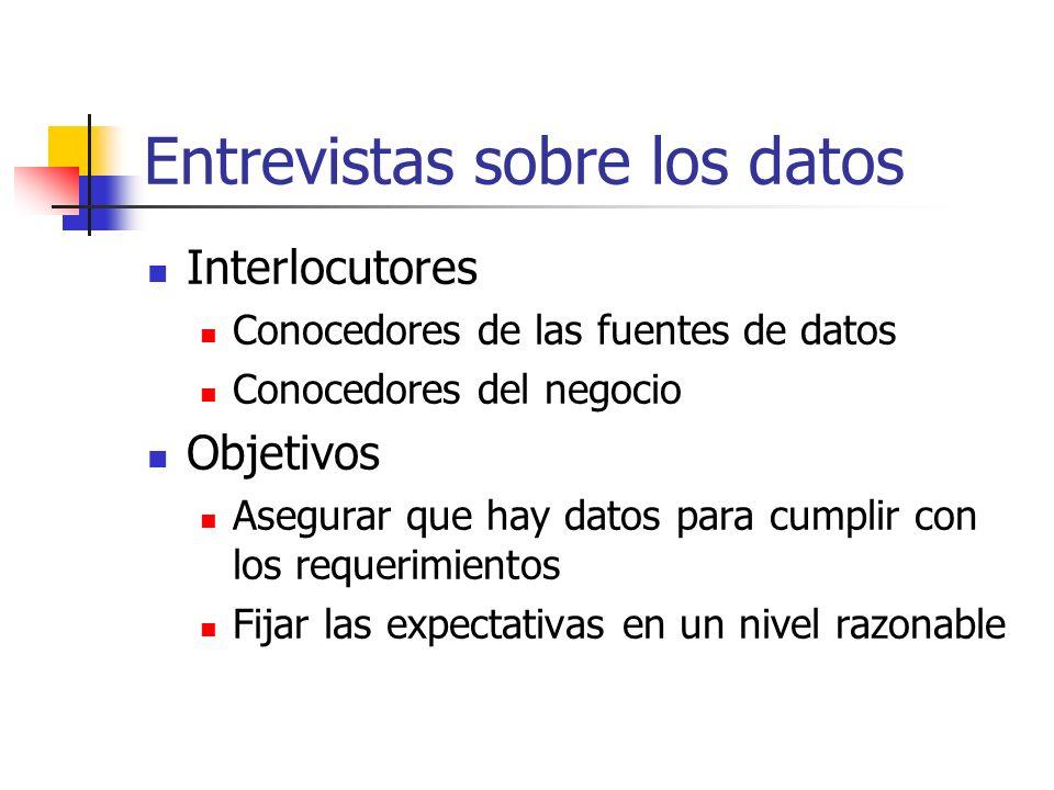 Entrevistas sobre los datos Interlocutores Conocedores de las fuentes de datos Conocedores del negocio Objetivos Asegurar que hay datos para cumplir c