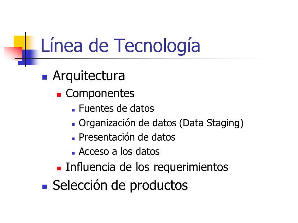 Línea de Tecnología Arquitectura Componentes Fuentes de datos Organización de datos (Data Staging) Presentación de datos Acceso a los datos Influencia