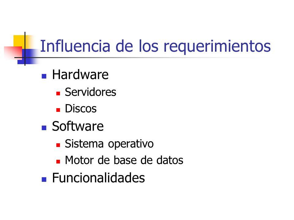 Influencia de los requerimientos Hardware Servidores Discos Software Sistema operativo Motor de base de datos Funcionalidades
