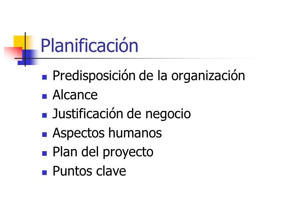 Planificación Predisposición de la organización Alcance Justificación de negocio Aspectos humanos Plan del proyecto Puntos clave