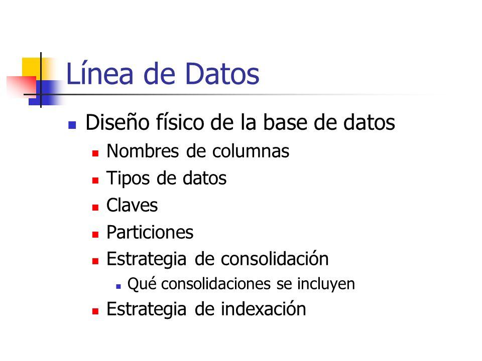 Línea de Datos Diseño físico de la base de datos Nombres de columnas Tipos de datos Claves Particiones Estrategia de consolidación Qué consolidaciones