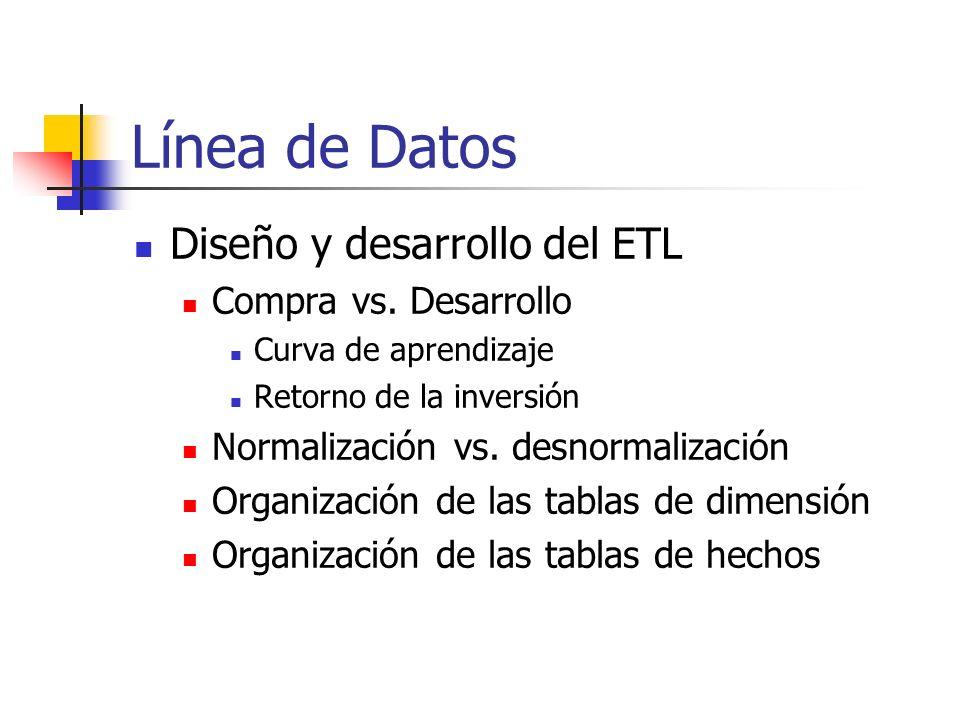 Línea de Datos Diseño y desarrollo del ETL Compra vs. Desarrollo Curva de aprendizaje Retorno de la inversión Normalización vs. desnormalización Organ