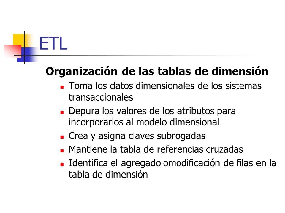 ETL Organización de las tablas de dimensión Toma los datos dimensionales de los sistemas transaccionales Depura los valores de los atributos para inco