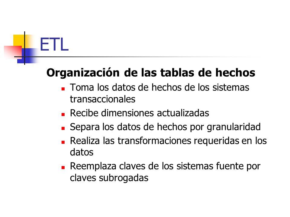 ETL Organización de las tablas de hechos Toma los datos de hechos de los sistemas transaccionales Recibe dimensiones actualizadas Separa los datos de