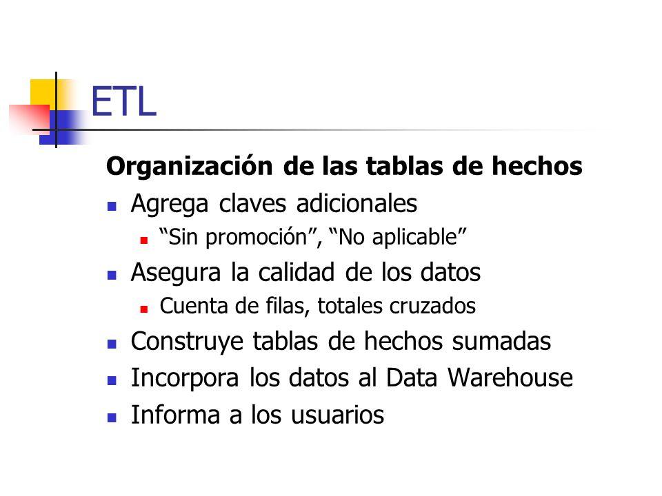 ETL Organización de las tablas de hechos Agrega claves adicionales Sin promoción, No aplicable Asegura la calidad de los datos Cuenta de filas, totale