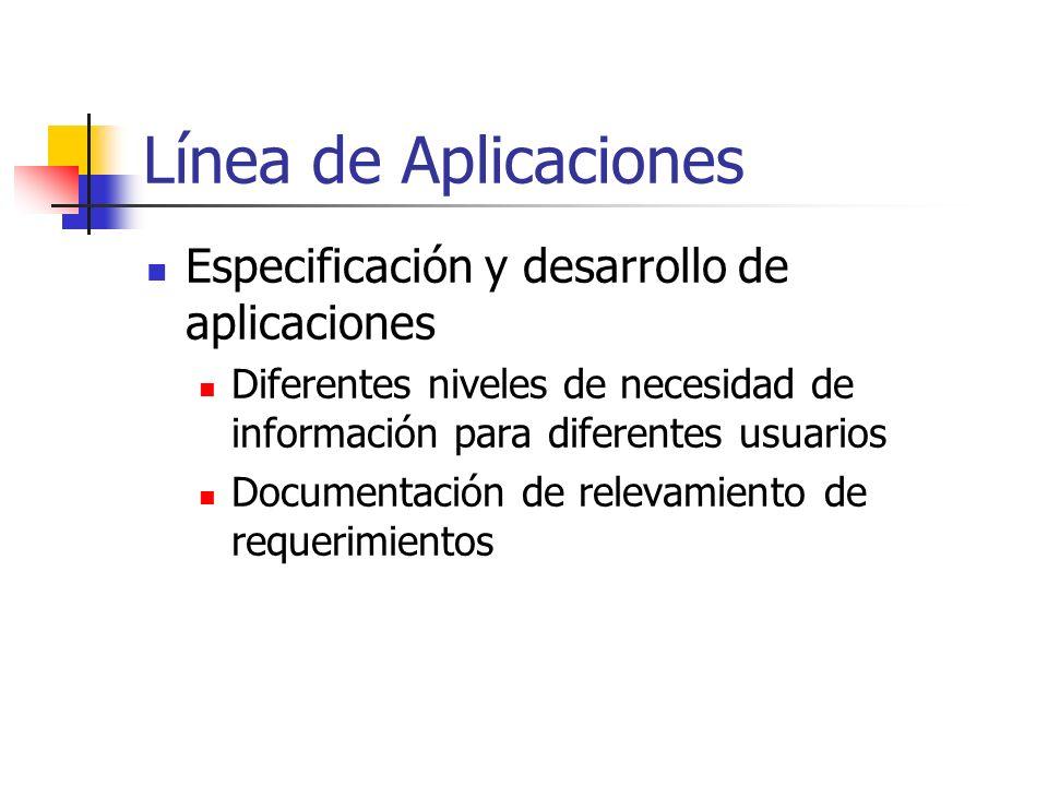 Línea de Aplicaciones Especificación y desarrollo de aplicaciones Diferentes niveles de necesidad de información para diferentes usuarios Documentació