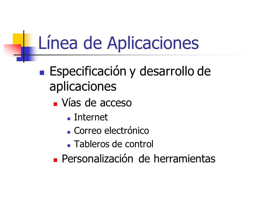 Línea de Aplicaciones Especificación y desarrollo de aplicaciones Vías de acceso Internet Correo electrónico Tableros de control Personalización de he