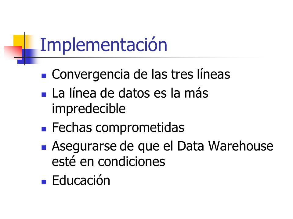 Implementación Convergencia de las tres líneas La línea de datos es la más impredecible Fechas comprometidas Asegurarse de que el Data Warehouse esté