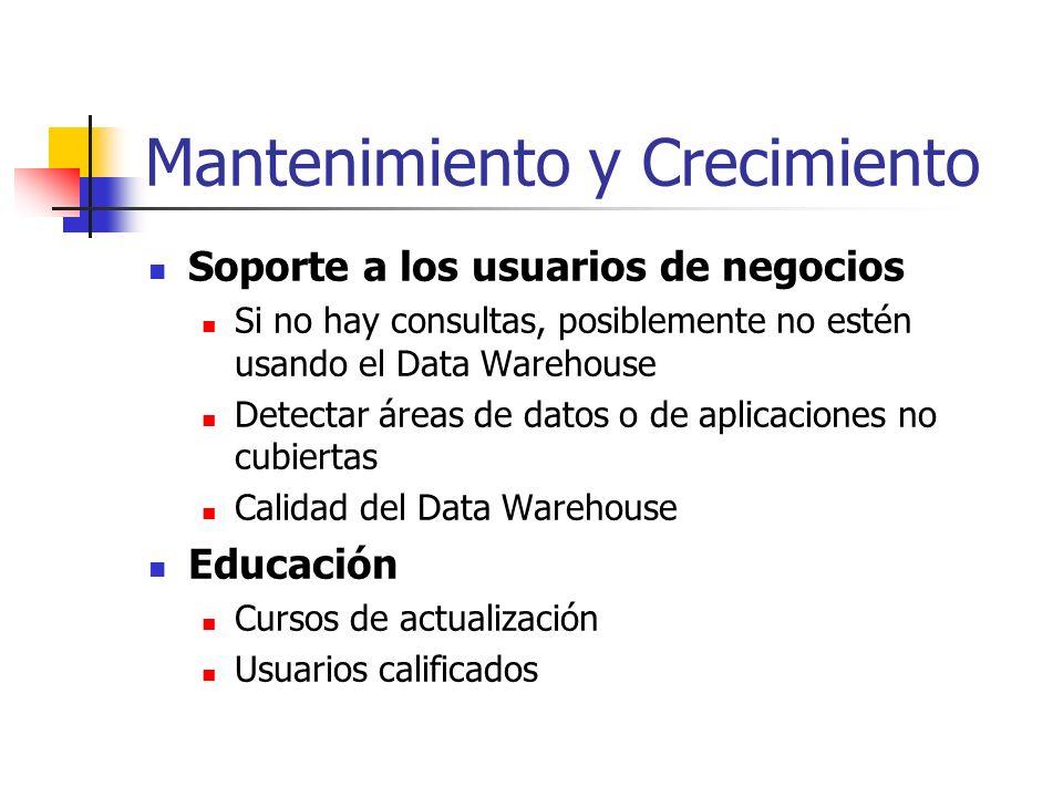 Mantenimiento y Crecimiento Soporte a los usuarios de negocios Si no hay consultas, posiblemente no estén usando el Data Warehouse Detectar áreas de d
