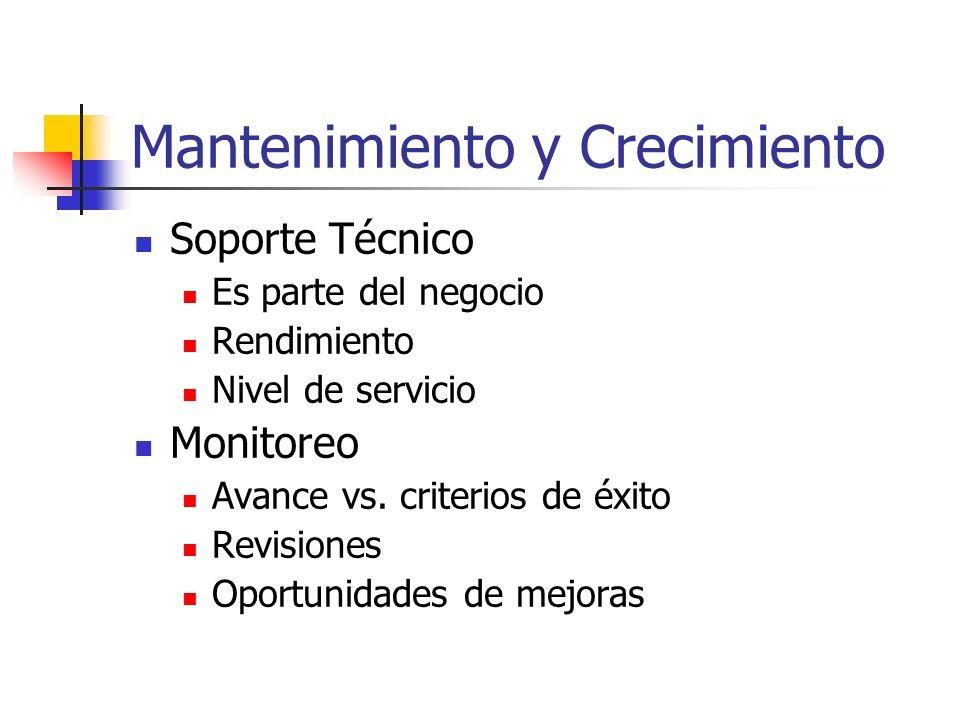 Mantenimiento y Crecimiento Soporte Técnico Es parte del negocio Rendimiento Nivel de servicio Monitoreo Avance vs. criterios de éxito Revisiones Opor