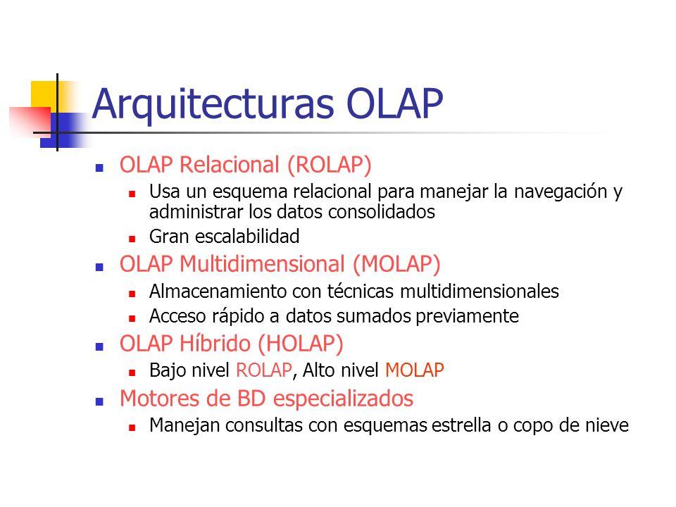 Arquitecturas OLAP OLAP Relacional (ROLAP) Usa un esquema relacional para manejar la navegación y administrar los datos consolidados Gran escalabilida