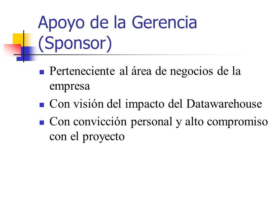Apoyo de la Gerencia (Sponsor) Perteneciente al área de negocios de la empresa Con visión del impacto del Datawarehouse Con convicción personal y alto