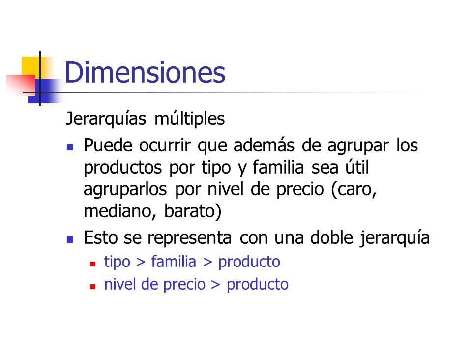 Dimensiones Jerarquías múltiples Puede ocurrir que además de agrupar los productos por tipo y familia sea útil agruparlos por nivel de precio (caro, m