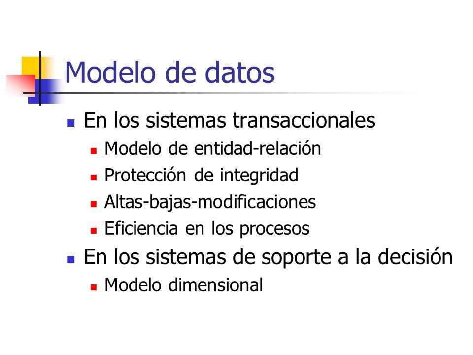 Modelo de datos En los sistemas transaccionales Modelo de entidad-relación Protección de integridad Altas-bajas-modificaciones Eficiencia en los proce
