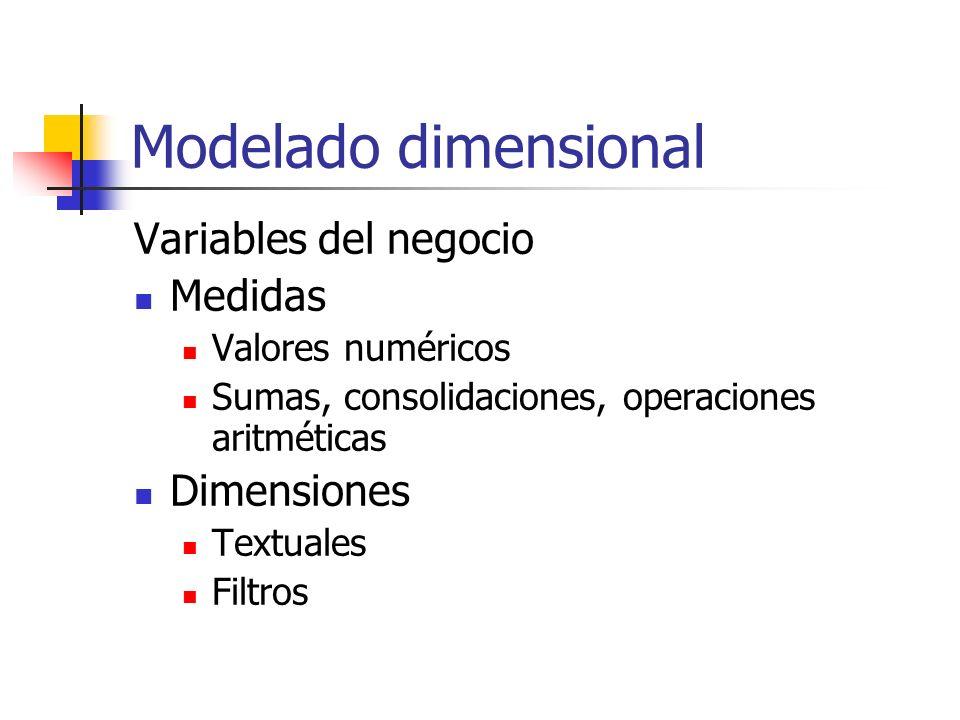 Modelado dimensional Variables del negocio Medidas Valores numéricos Sumas, consolidaciones, operaciones aritméticas Dimensiones Textuales Filtros