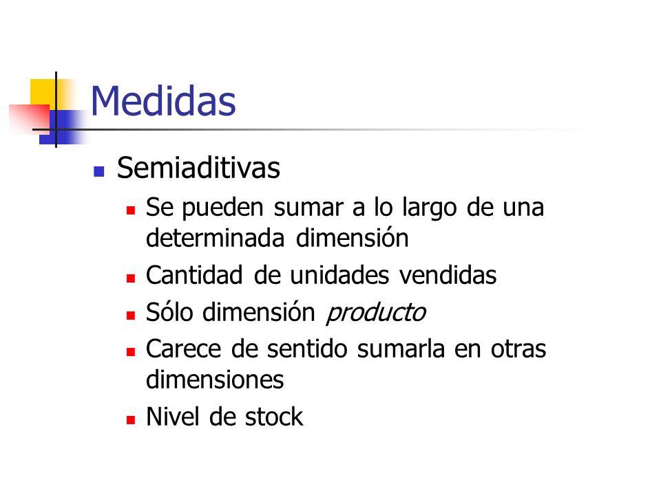 Medidas Semiaditivas Se pueden sumar a lo largo de una determinada dimensión Cantidad de unidades vendidas Sólo dimensión producto Carece de sentido s
