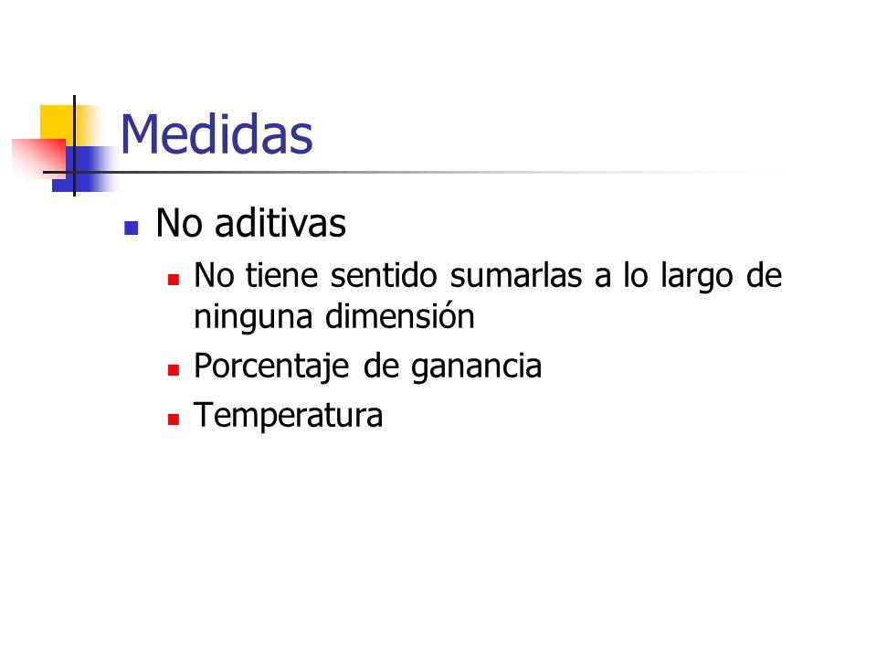 Medidas No aditivas No tiene sentido sumarlas a lo largo de ninguna dimensión Porcentaje de ganancia Temperatura