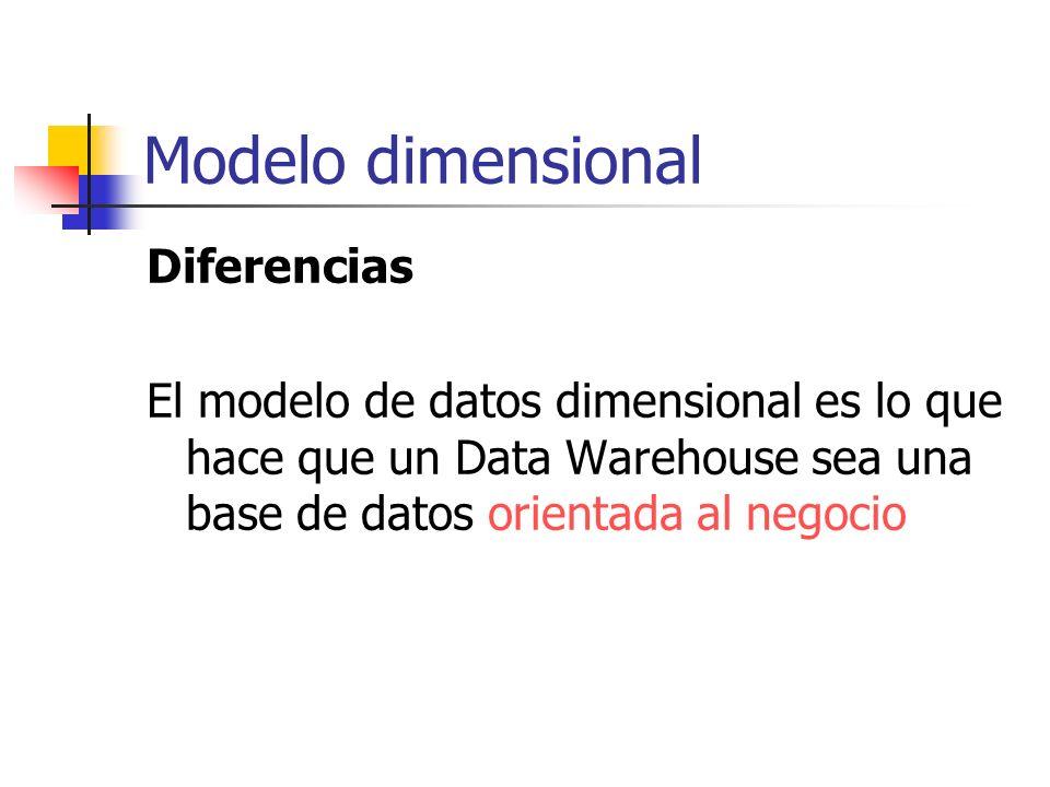 Modelo dimensional Diferencias El modelo de datos dimensional es lo que hace que un Data Warehouse sea una base de datos orientada al negocio