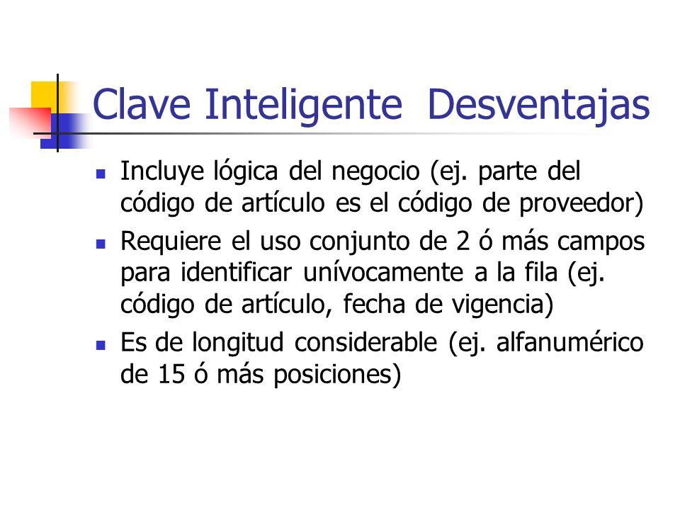 Clave Inteligente Desventajas Incluye lógica del negocio (ej. parte del código de artículo es el código de proveedor) Requiere el uso conjunto de 2 ó