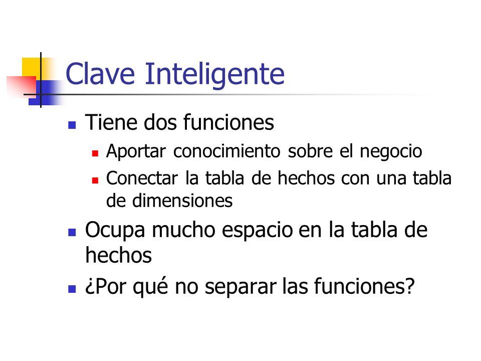 Clave Inteligente Tiene dos funciones Aportar conocimiento sobre el negocio Conectar la tabla de hechos con una tabla de dimensiones Ocupa mucho espac