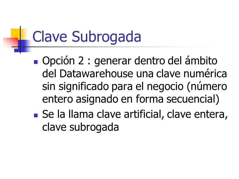 Clave Subrogada Opción 2 : generar dentro del ámbito del Datawarehouse una clave numérica sin significado para el negocio (número entero asignado en f