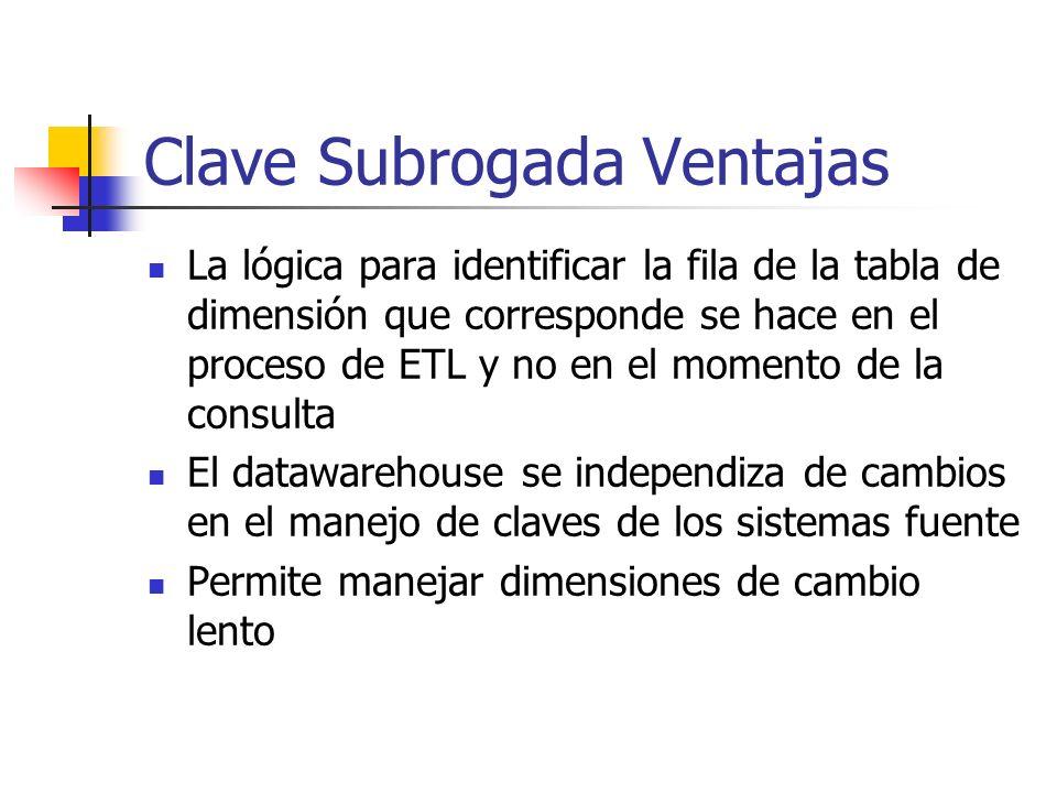 Clave Subrogada Ventajas La lógica para identificar la fila de la tabla de dimensión que corresponde se hace en el proceso de ETL y no en el momento d