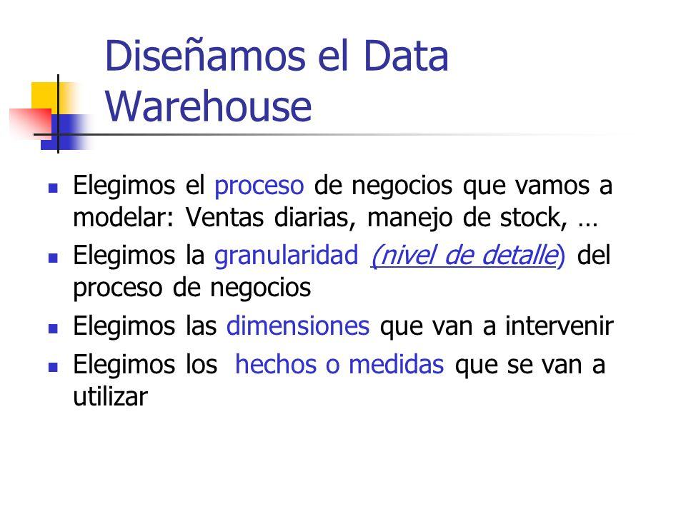 Diseñamos el Data Warehouse Elegimos el proceso de negocios que vamos a modelar: Ventas diarias, manejo de stock, … Elegimos la granularidad (nivel de