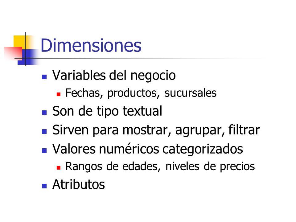 Dimensiones Variables del negocio Fechas, productos, sucursales Son de tipo textual Sirven para mostrar, agrupar, filtrar Valores numéricos categoriza