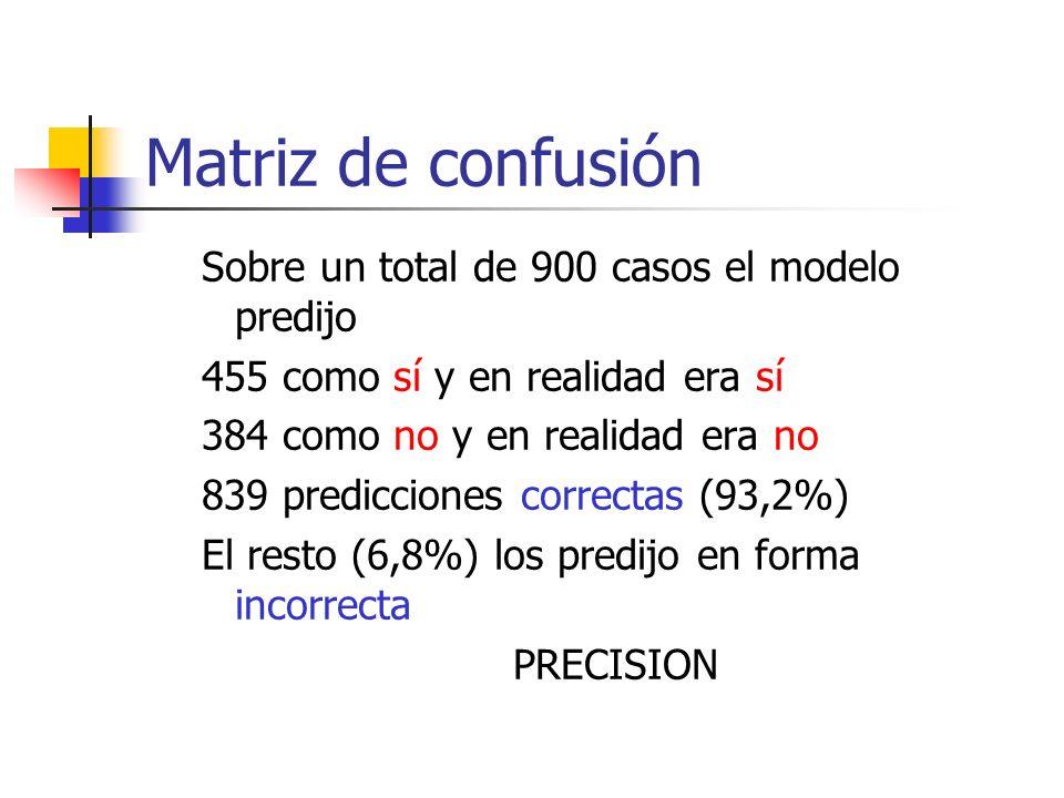 Matriz de confusión Sobre un total de 900 casos el modelo predijo 455 como sí y en realidad era sí 384 como no y en realidad era no 839 predicciones c