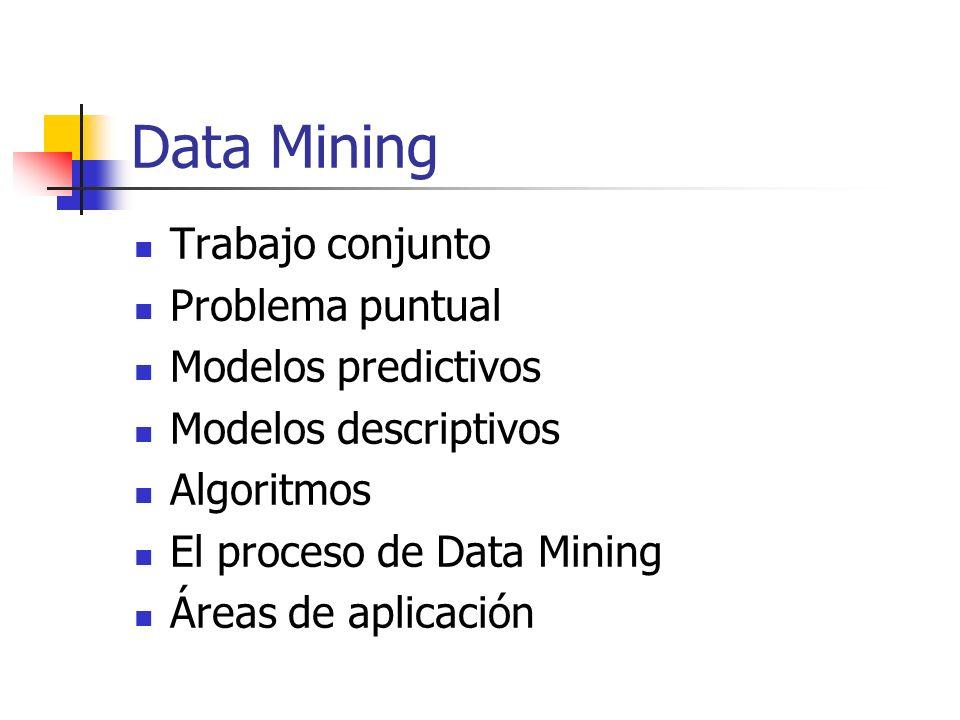 Data Mining Trabajo conjunto Problema puntual Modelos predictivos Modelos descriptivos Algoritmos El proceso de Data Mining Áreas de aplicación