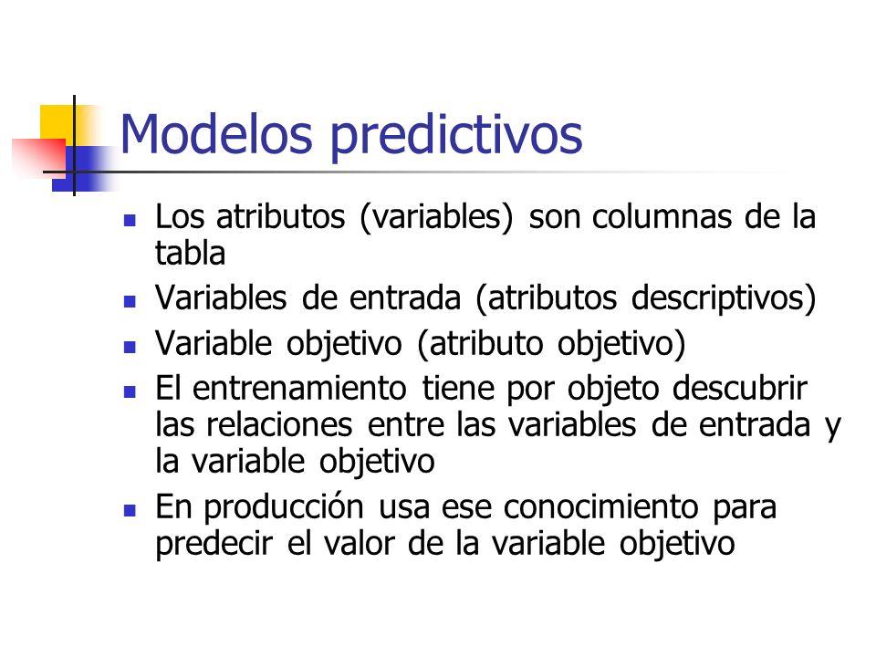 Modelos predictivos Los atributos (variables) son columnas de la tabla Variables de entrada (atributos descriptivos) Variable objetivo (atributo objet