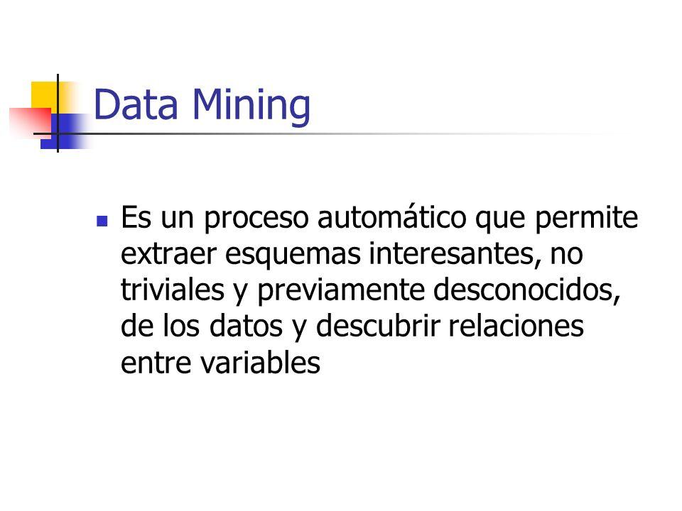 Data Mining Es un proceso automático que permite extraer esquemas interesantes, no triviales y previamente desconocidos, de los datos y descubrir rela