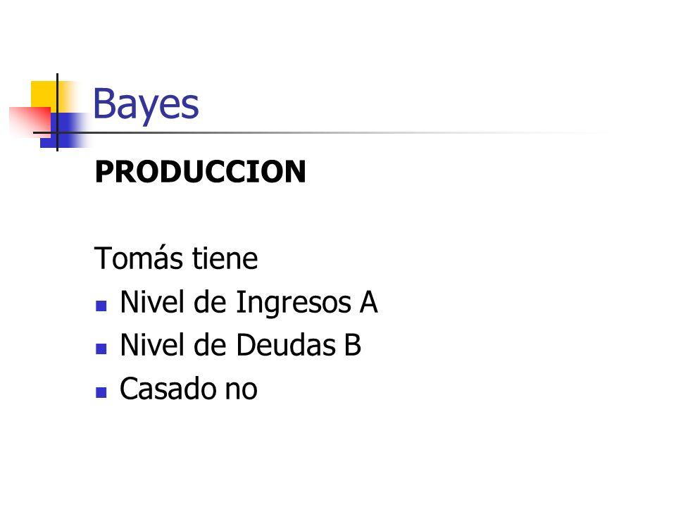 Bayes PRODUCCION Tomás tiene Nivel de Ingresos A Nivel de Deudas B Casado no