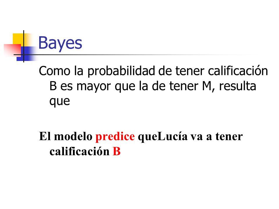 Bayes Como la probabilidad de tener calificación B es mayor que la de tener M, resulta que El modelo predice queLucía va a tener calificación B
