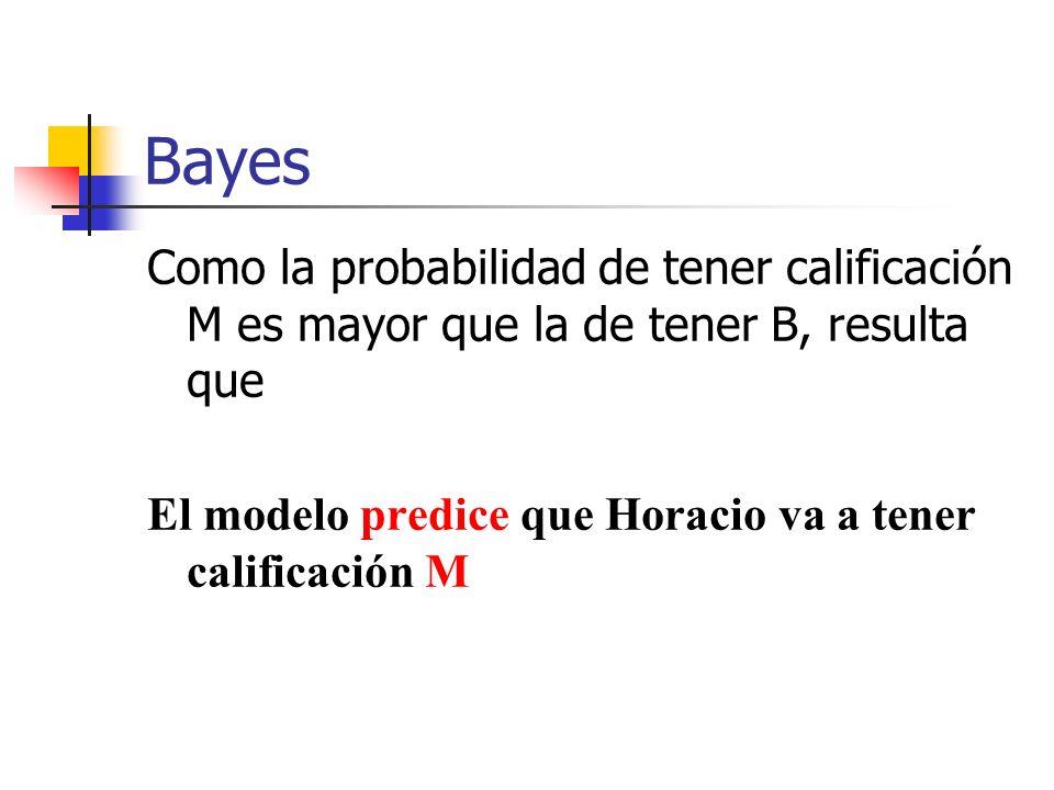 Bayes Como la probabilidad de tener calificación M es mayor que la de tener B, resulta que El modelo predice que Horacio va a tener calificación M